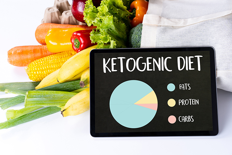 7-day keto diet menu to lose 10 pounds in just 1 week. This low-carb weight loss plan (the ketogenic diet) helps you burn fat and lose weight super fast. Eat a wide variety of delicious keto meals while losing weight and burning fat on a keto diet. #eatingketo #ketodietmenu #ketodietplan #ketodiet #ketogenicdiet