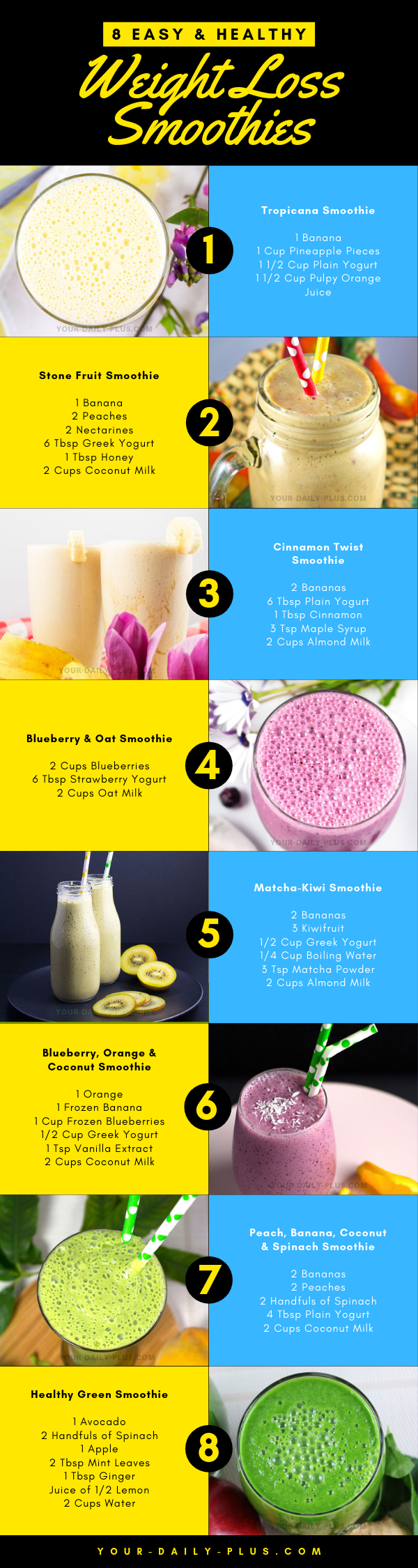 8 Best Smoothie Recipes For Weight Loss